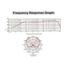 Gatt Audio mikrofon DM-700